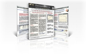 Zertifikate Zertifikate Investorde